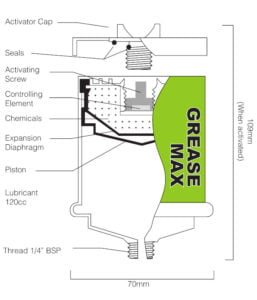 GreaseMax Cutaway