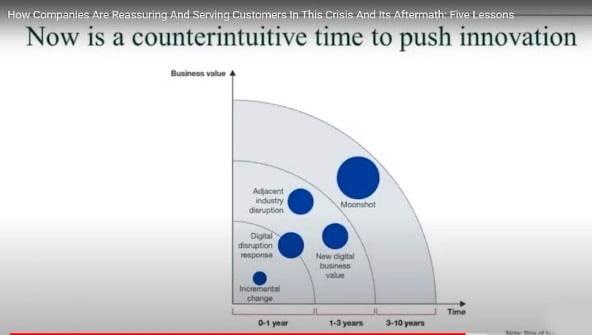 Counterintuitive